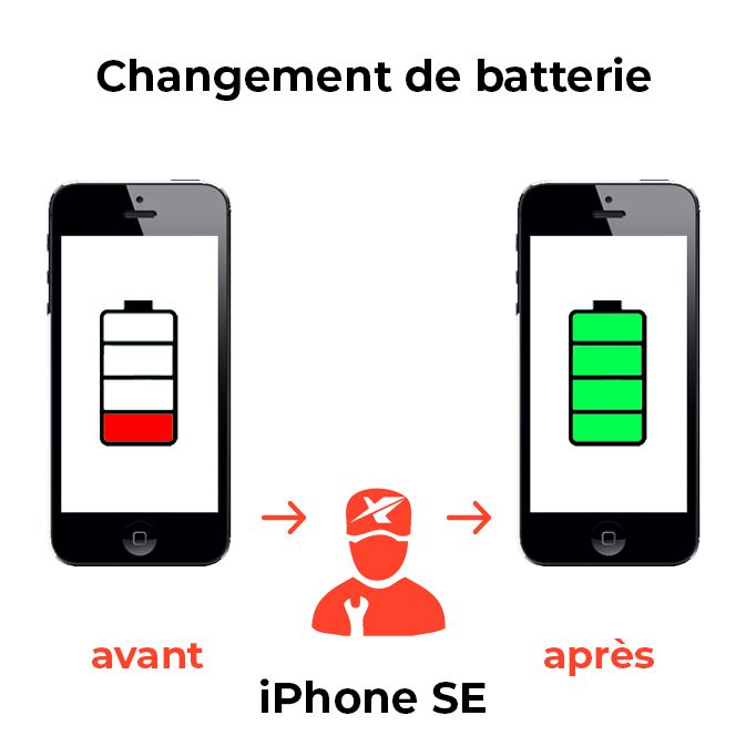 Changement de batterie iPhone SE