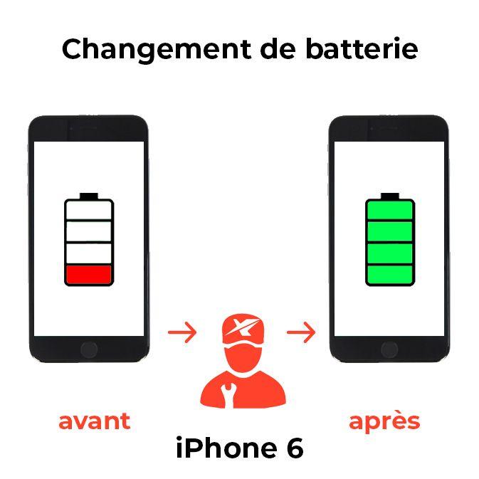 Changement de batterie iPhone 6