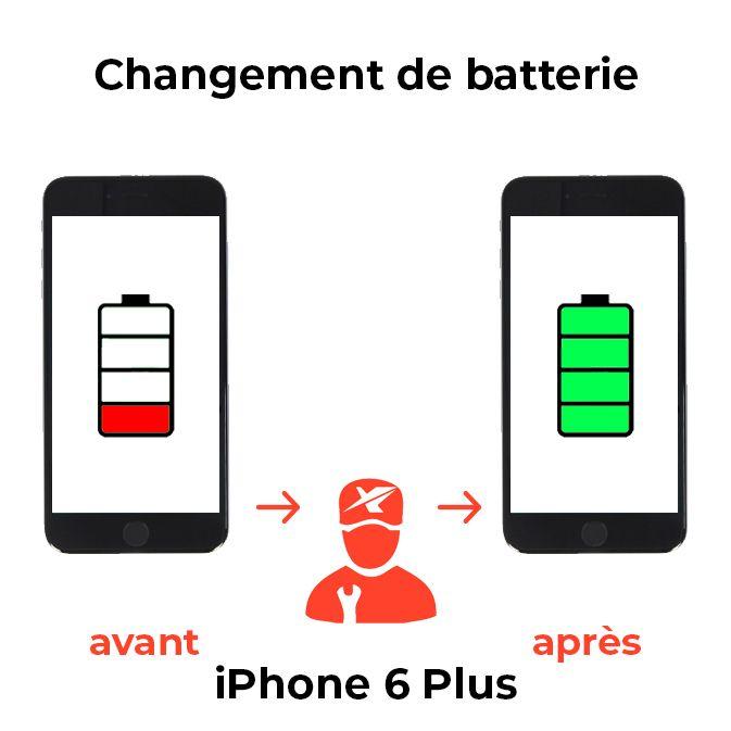 Changement de batterie iPhone 6 Plus
