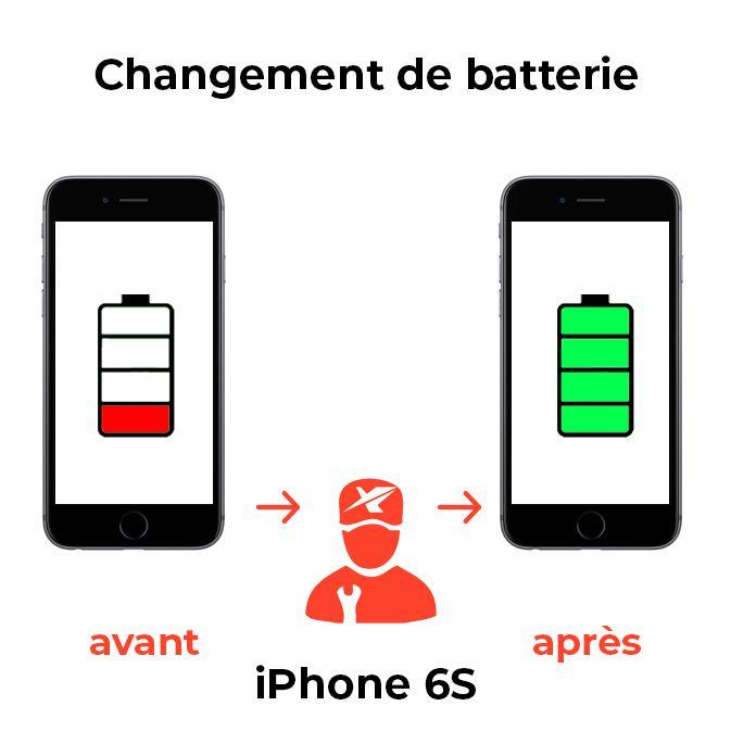 Changement de batterie iPhone 6S