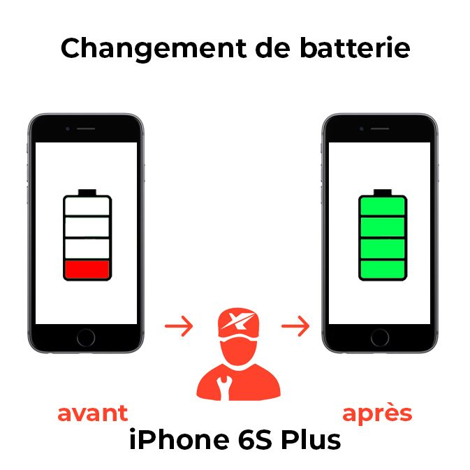 Changement de batterie iPhone 6S Plus