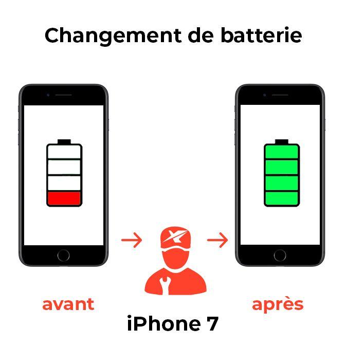 Changement de batterie iPhone 7