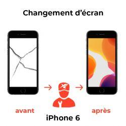 Changement écran iPhone 6