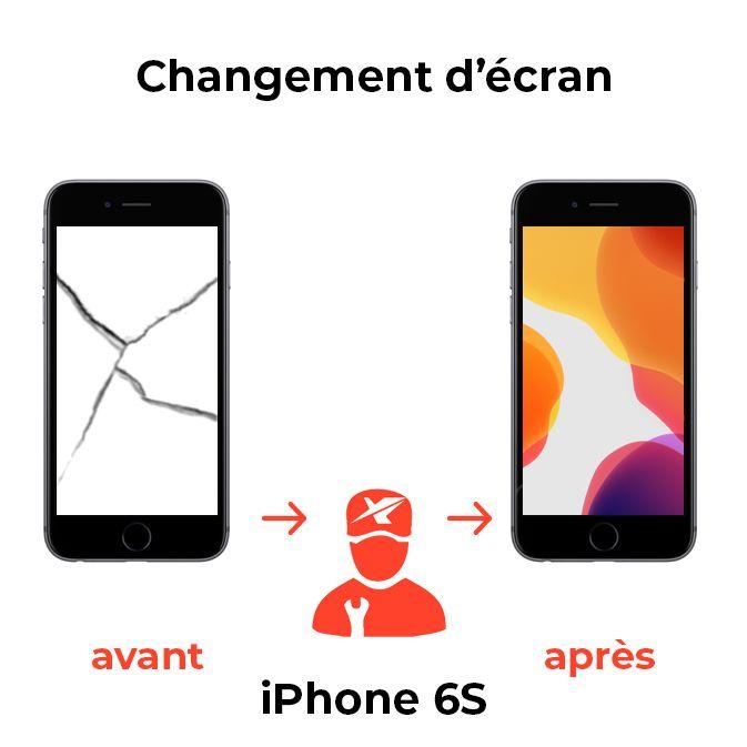 Changement d'écran iPhone 6s