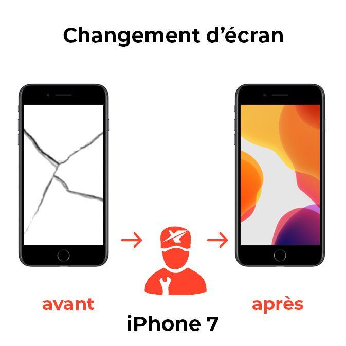 Changement d'écran iPhone 7