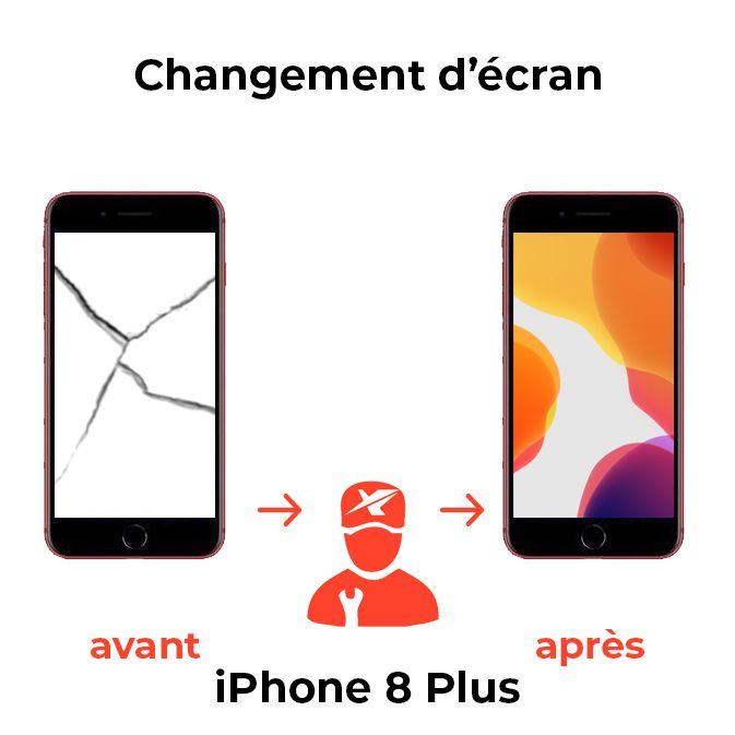Changement d'écran iPhone 8