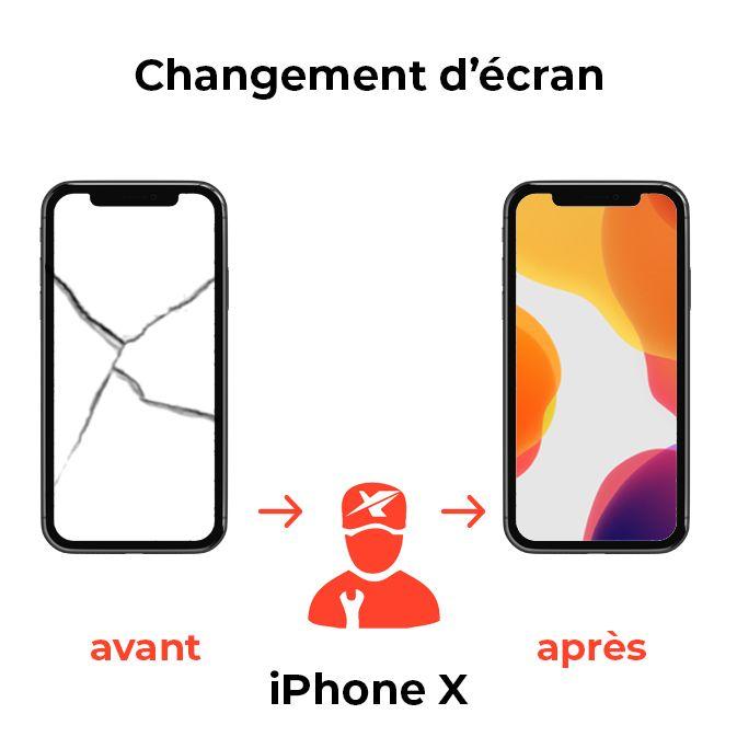 Changement d'écran iPhone X