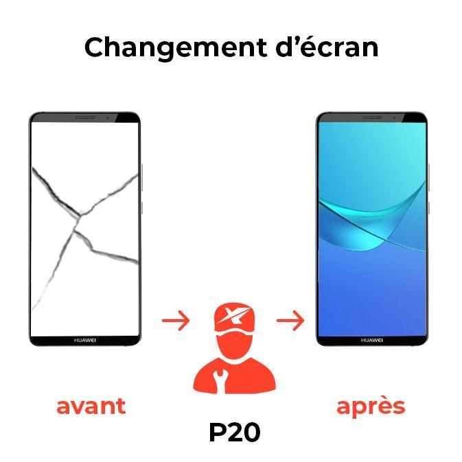 Réparation écran Huawei P20