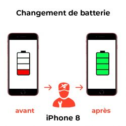 Changement de batterie iPhone 8