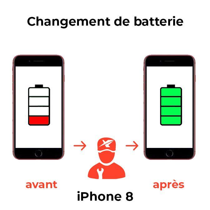Changement de batterie iPhone 8