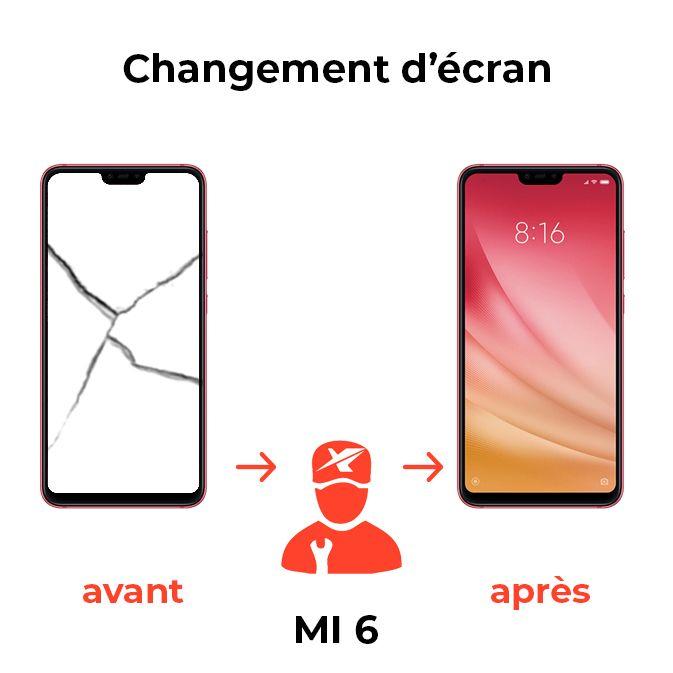 Changement d'écran MI 5