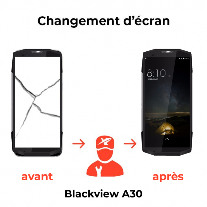 Remplacement écran Blackview A30