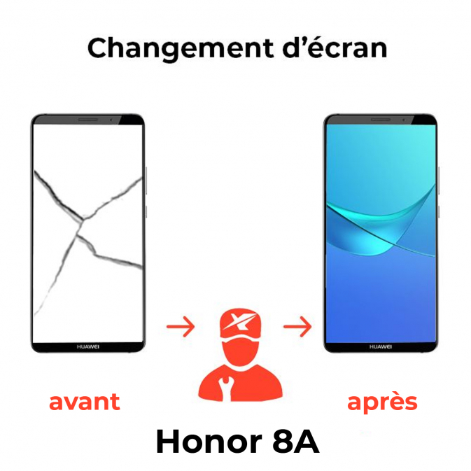 Réparation écran Honor 8A