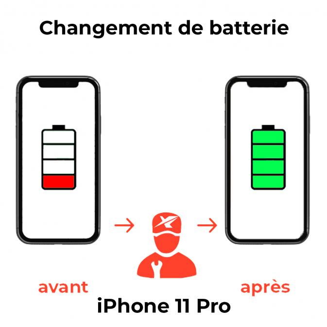 Remplacement Batterie iPhone 11 Pro