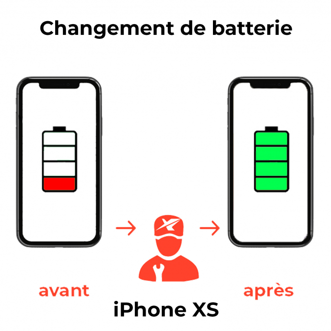 Remplacement Batterie iPhone XS