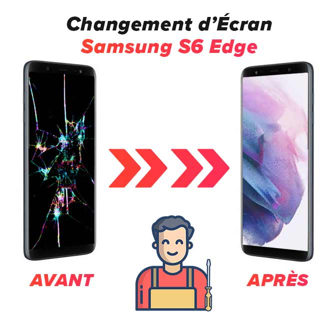 Changement d'écran Galaxy S6 Edge