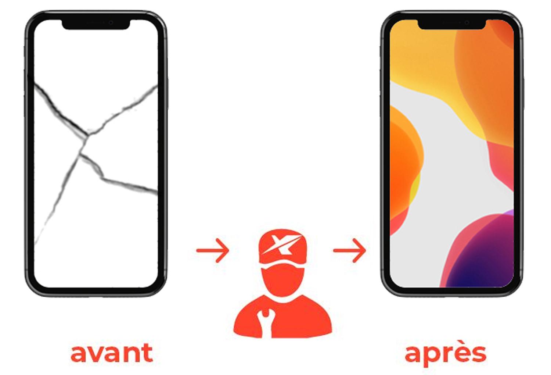 assurance casse iphone